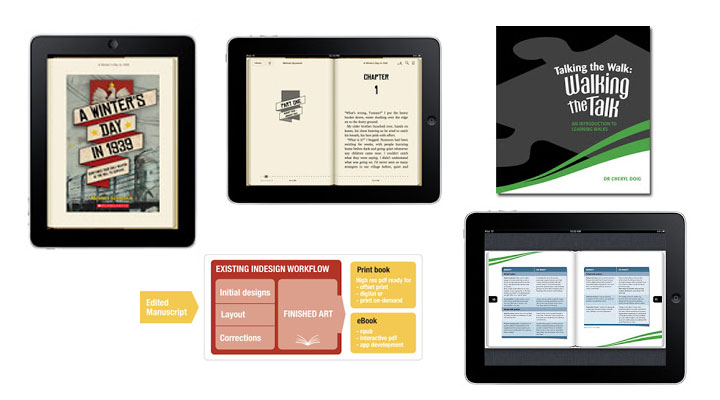 eBooks – Here's how we can help